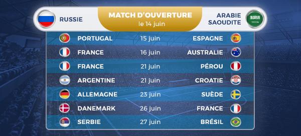 Pronostic Coupe du Monde 2018 ParionsSport